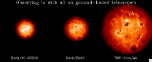 Simulation of Io observed with the current adaptive optics systems at Keck (left), with the NGAO at Keck (middle), and the TMT (right). Faint active centers are detectable only in the TMT image and the resolution is 7 mas in visible (20 mas in near-infrared)