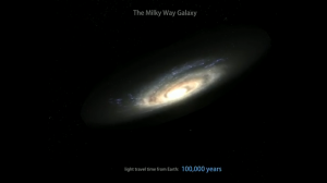 Our Galaxy as seen from 100,000 light-years (Captured screen from The Known Universe by AMNH)