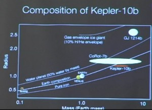 Picture of a sldie from Betaldha presentation for the 217 AAS conference showing the accurate  density measurement of Kepler-10b, placing it in an Earth-like or Iron-core exoplanets.