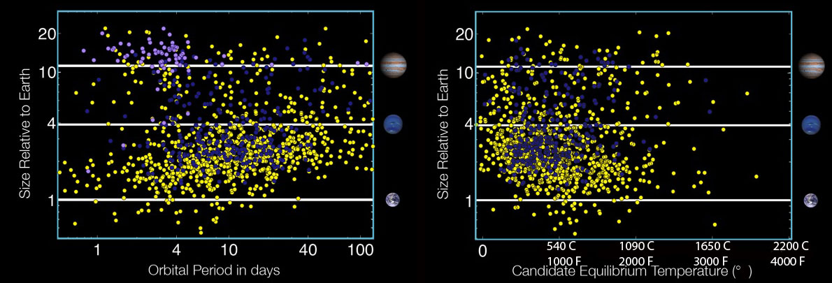 exoplanet map - photo #42